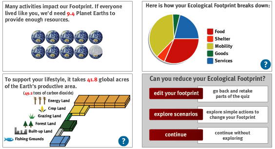 reduce your ecological footprint essay A website recently delineated a simple list of 10 ways that you can reduce your environmental footprint through changes in your food choices the list is fairly straightforward and involves changes that any person in any country can make to reduce their carbon footprint.